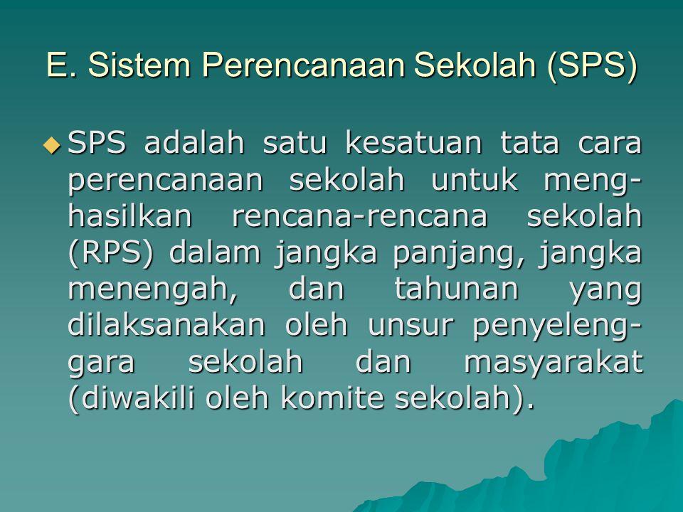 E. Sistem Perencanaan Sekolah (SPS)