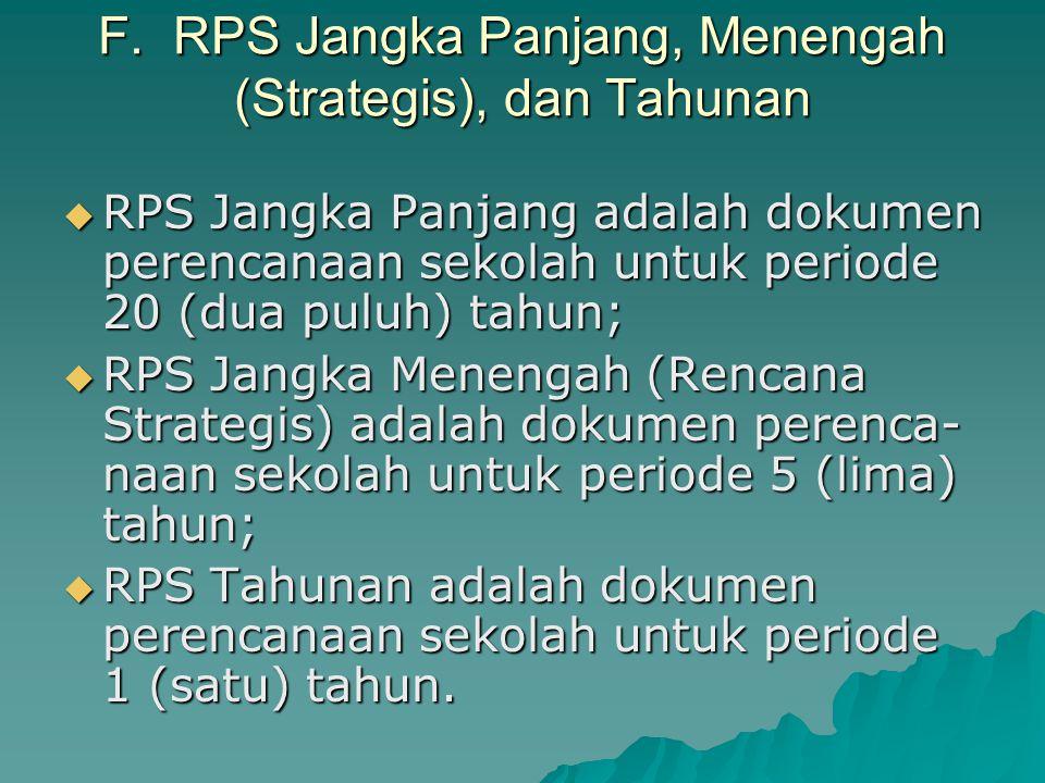 F. RPS Jangka Panjang, Menengah (Strategis), dan Tahunan