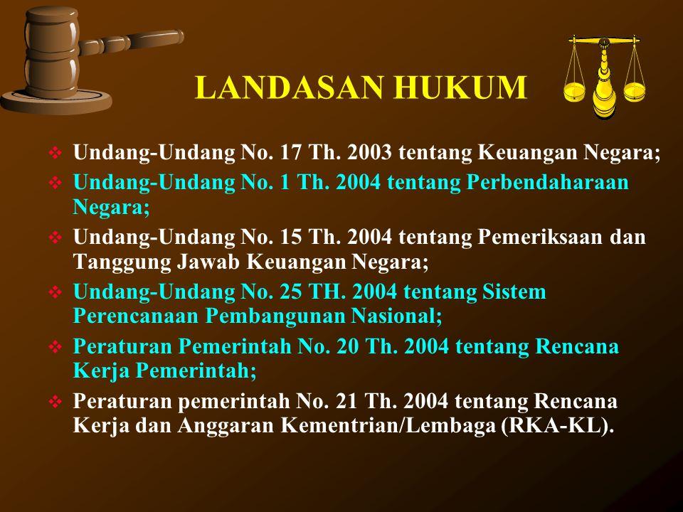 LANDASAN HUKUM Undang-Undang No. 17 Th. 2003 tentang Keuangan Negara;