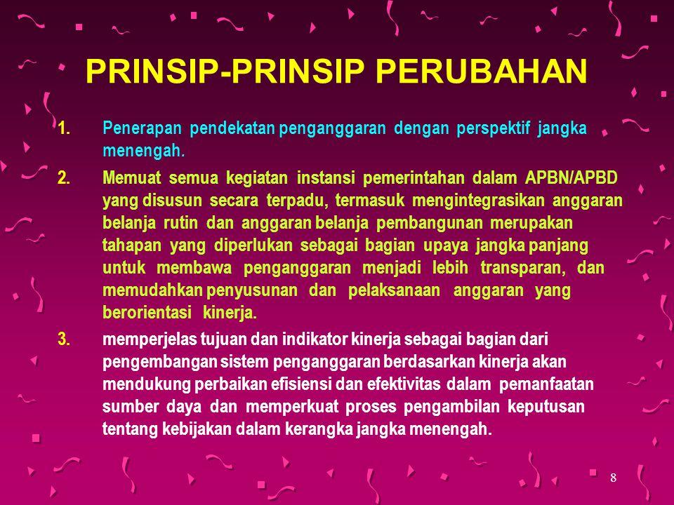 PRINSIP-PRINSIP PERUBAHAN