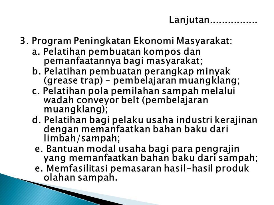 Lanjutan. 3. Program Peningkatan Ekonomi Masyarakat: a