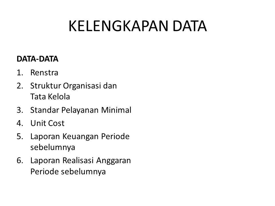 KELENGKAPAN DATA DATA-DATA Renstra Struktur Organisasi dan Tata Kelola