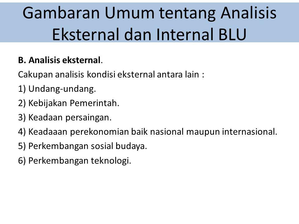 Gambaran Umum tentang Analisis Eksternal dan Internal BLU