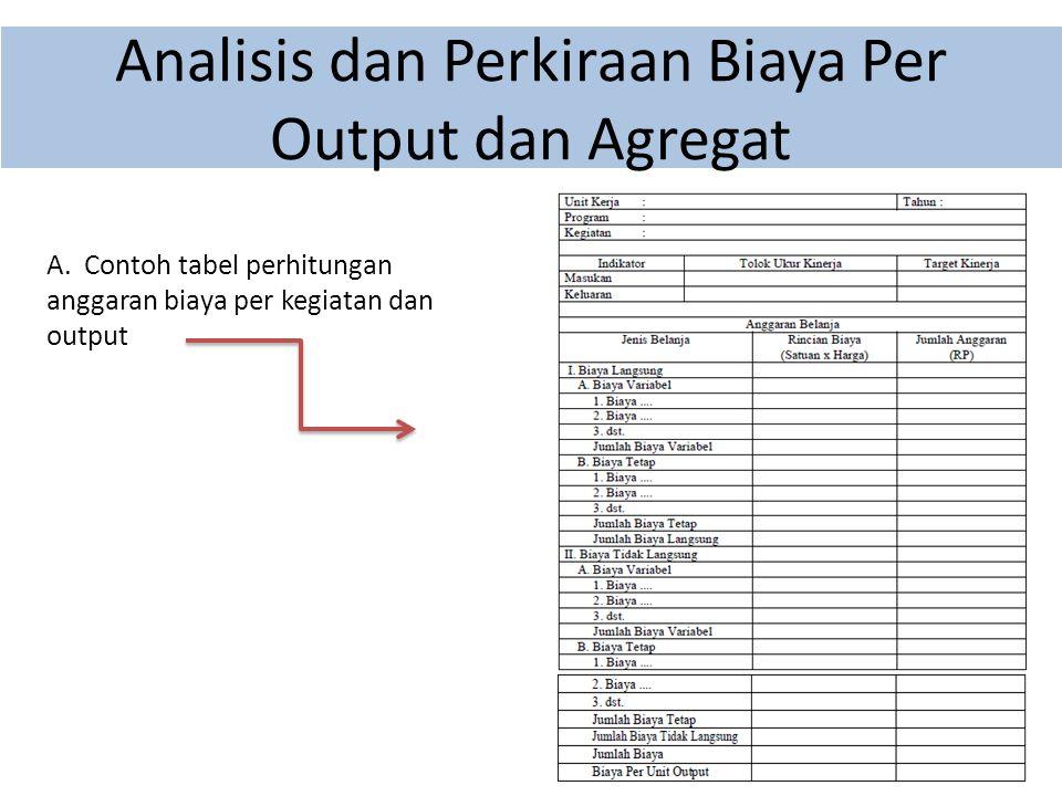 Analisis dan Perkiraan Biaya Per Output dan Agregat