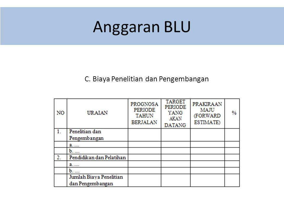 Anggaran BLU C. Biaya Penelitian dan Pengembangan