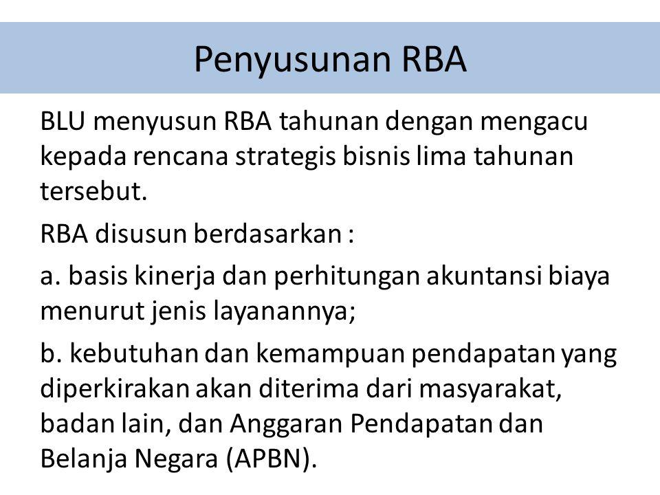 Penyusunan RBA