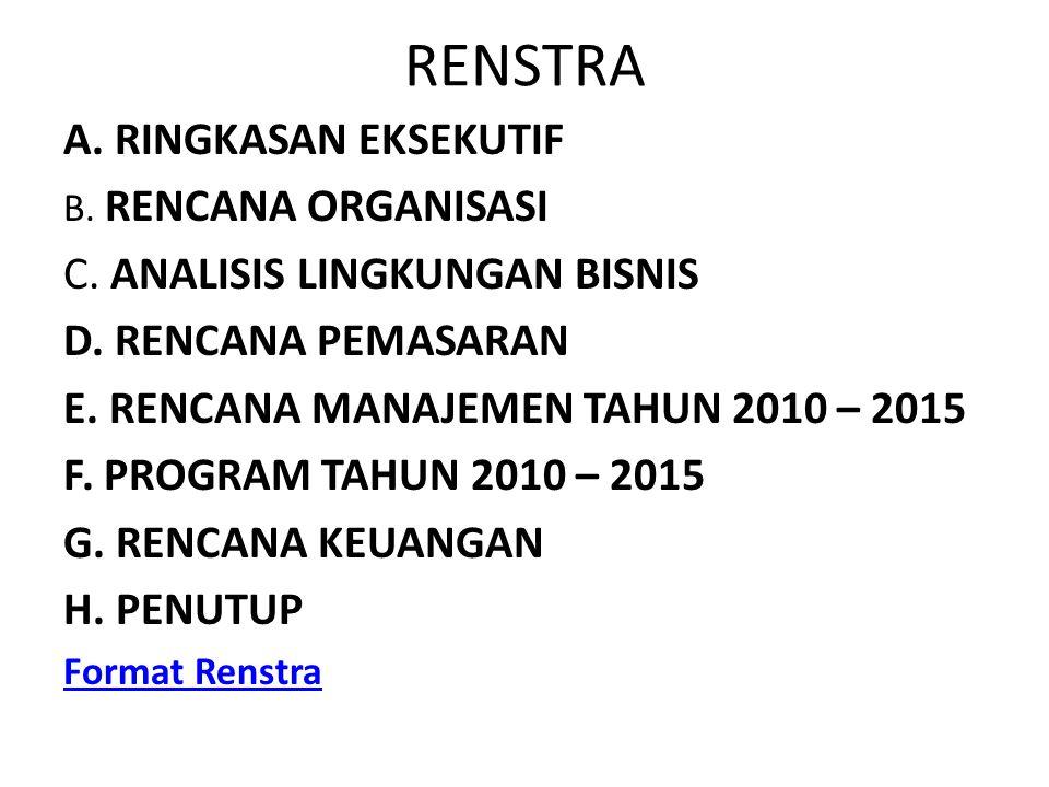 RENSTRA A. RINGKASAN EKSEKUTIF C. ANALISIS LINGKUNGAN BISNIS
