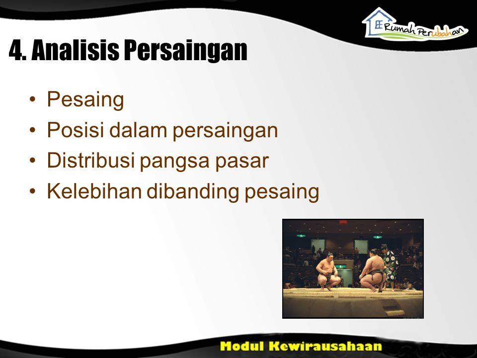 4. Analisis Persaingan Pesaing Posisi dalam persaingan