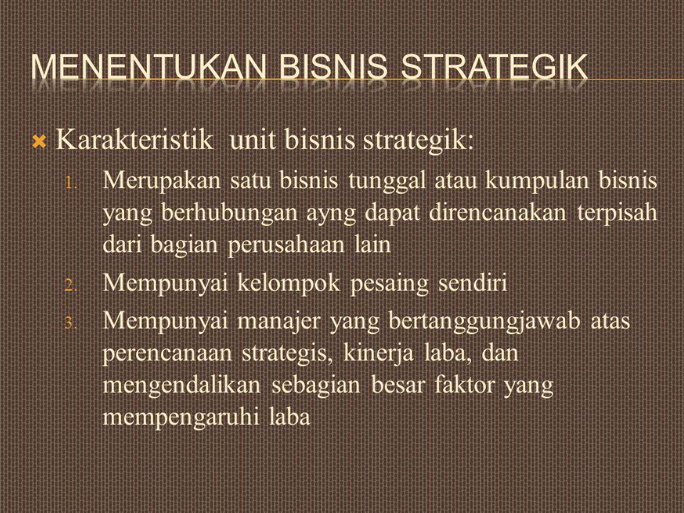 Menentukan Bisnis Strategik
