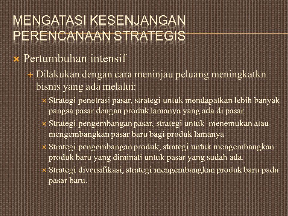 Mengatasi kesenjangan perencanaan strategis