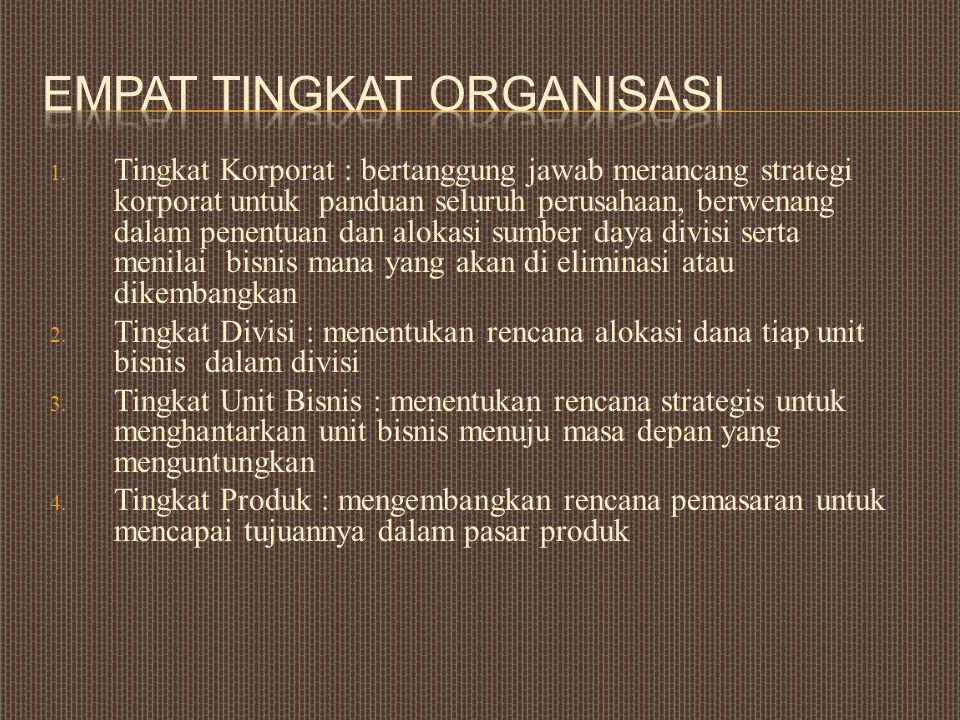 Empat tingkat Organisasi