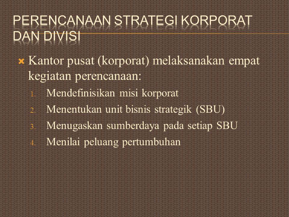 Perencanaan Strategi Korporat Dan Divisi