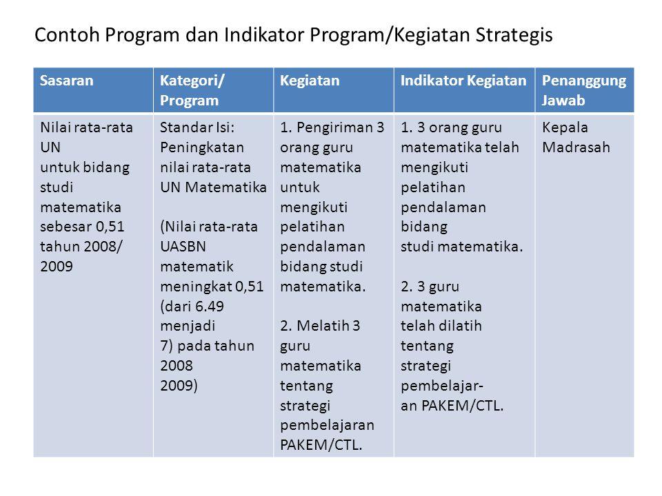contoh dan strategi konflik nilai Mulai dari derajat dan lingkup konflik yang kecil sampai yang besar  tentang strategi bisnis di kalangan manajemen contoh lainnya dari konflik yang relatif besar .