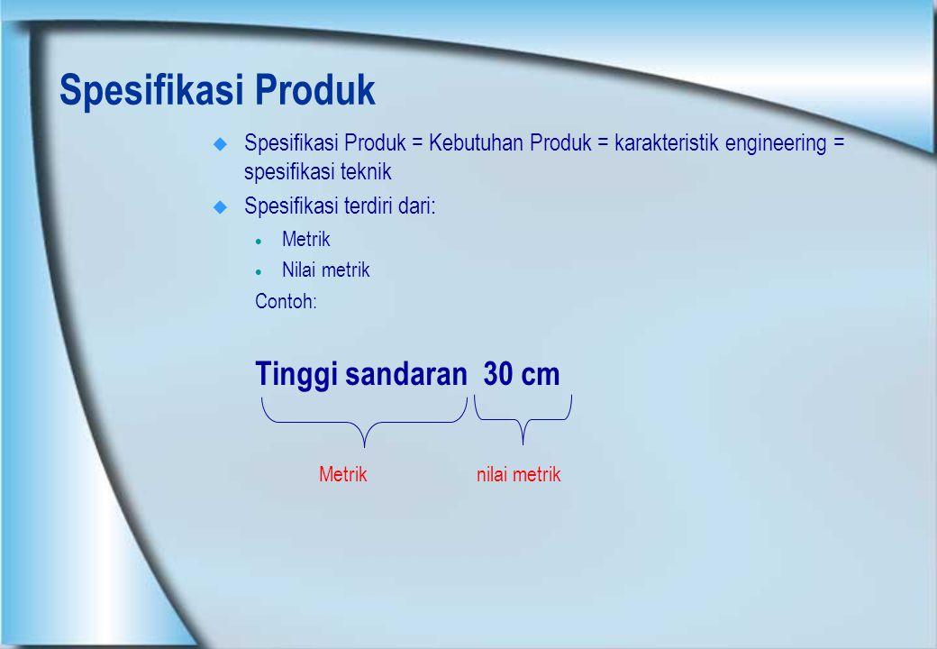 Spesifikasi Produk Tinggi sandaran 30 cm