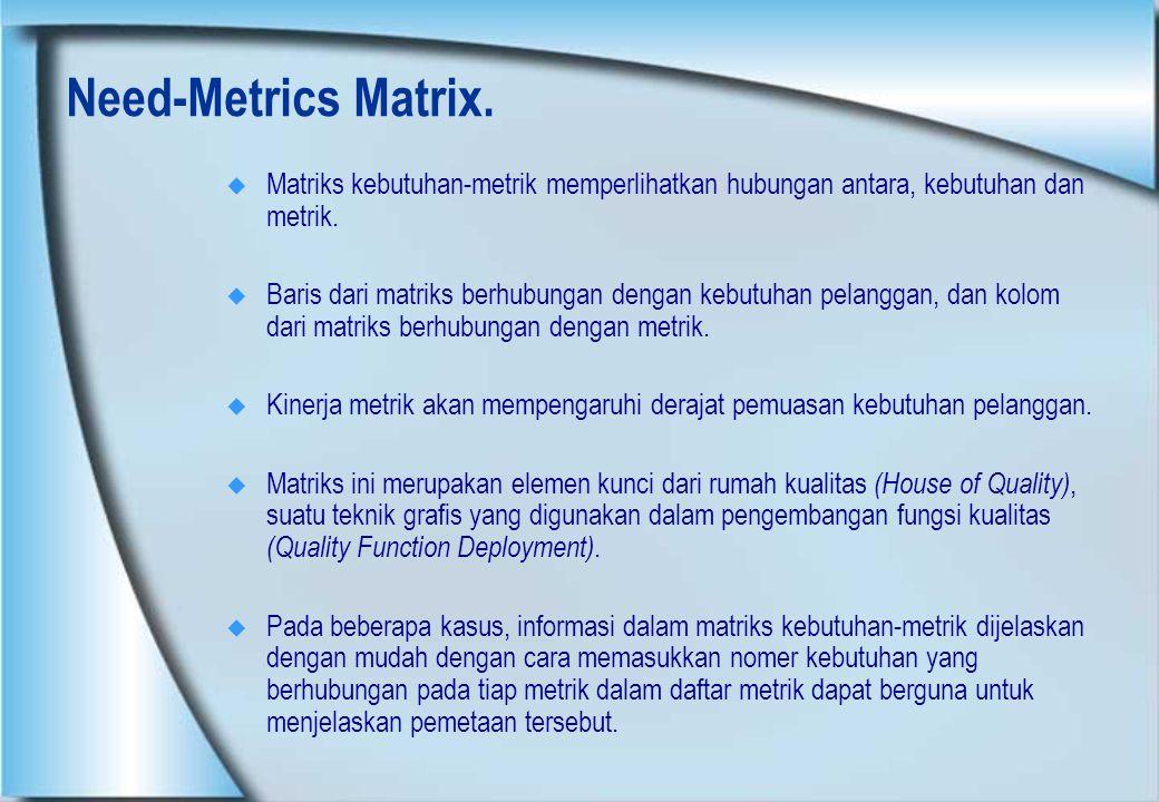 Need-Metrics Matrix. Matriks kebutuhan-metrik memperlihatkan hubungan antara, kebutuhan dan metrik.