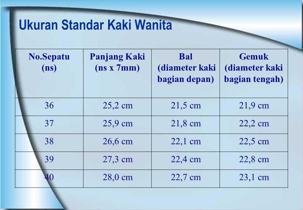 Ukuran Standar Kaki Wanita