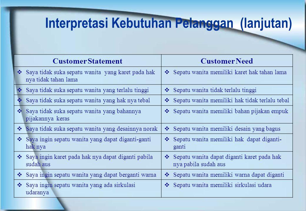 Interpretasi Kebutuhan Pelanggan (lanjutan)