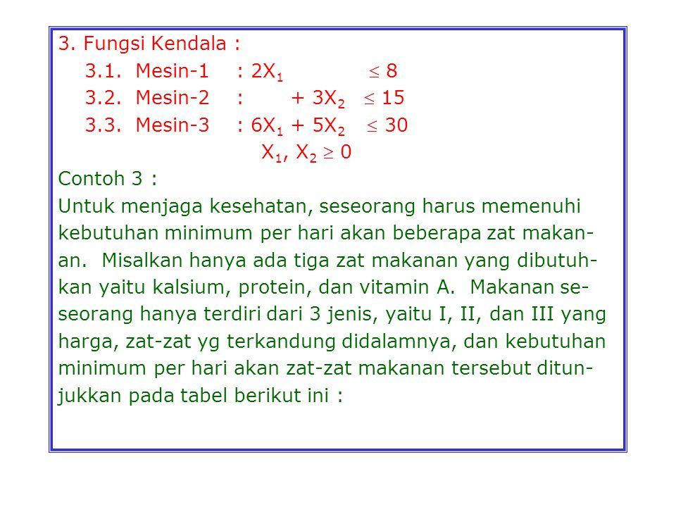 3. Fungsi Kendala : 3.1. Mesin-1 : 2X1  8. 3.2. Mesin-2 : + 3X2  15.