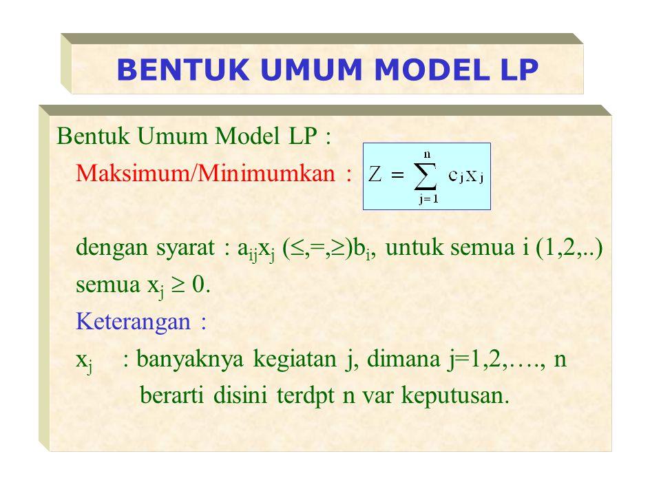 BENTUK UMUM MODEL LP Bentuk Umum Model LP : Maksimum/Minimumkan :