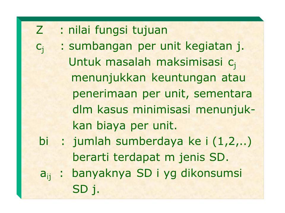 Z : nilai fungsi tujuan cj : sumbangan per unit kegiatan j. Untuk masalah maksimisasi cj. menunjukkan keuntungan atau.