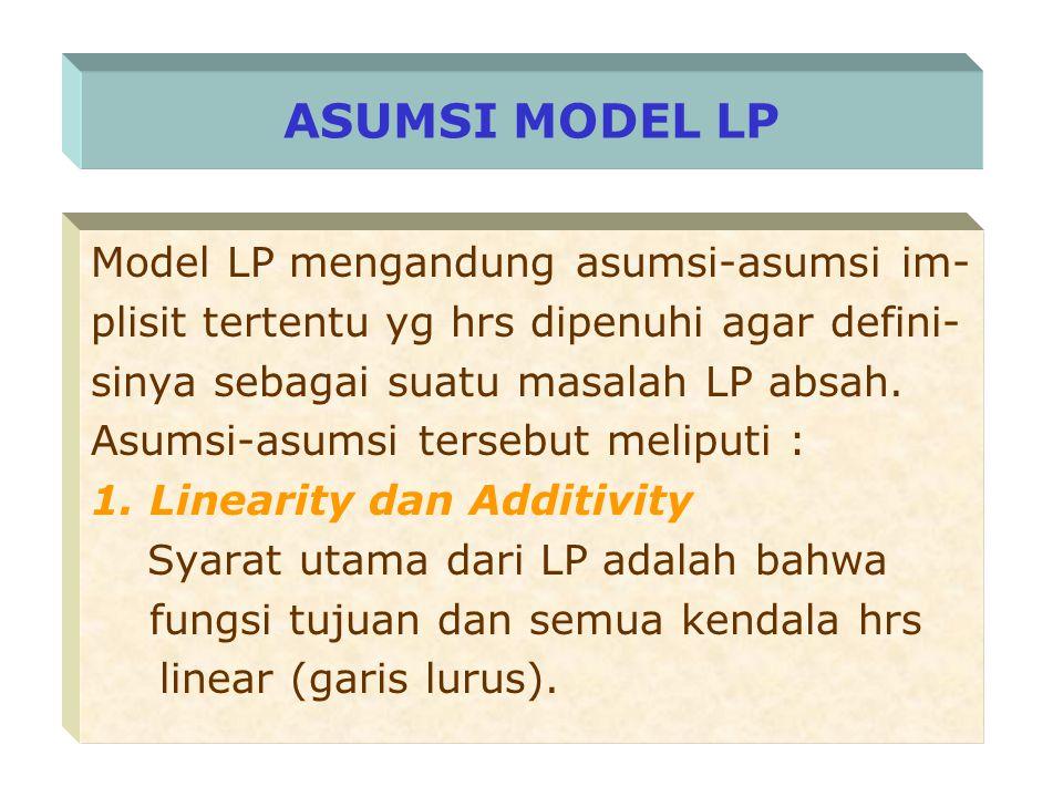ASUMSI MODEL LP Model LP mengandung asumsi-asumsi im-