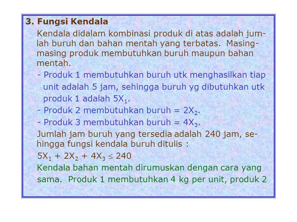 3. Fungsi Kendala