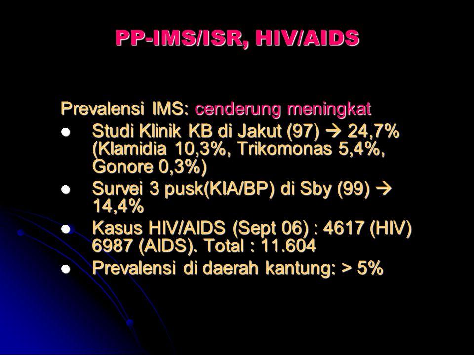 PP-IMS/ISR, HIV/AIDS Prevalensi IMS: cenderung meningkat