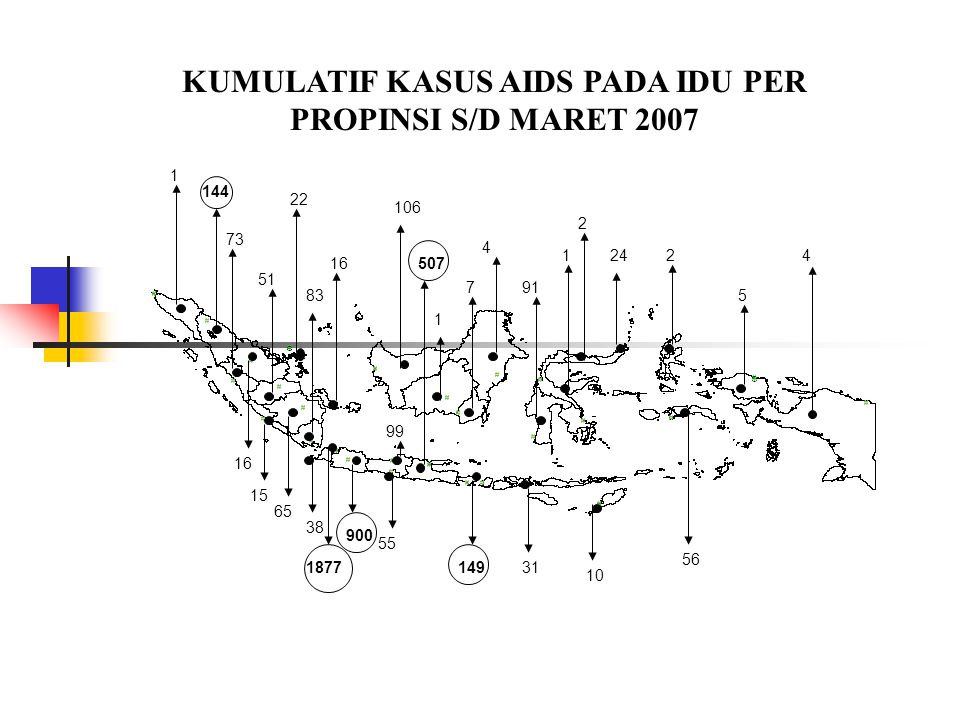 KUMULATIF KASUS AIDS PADA IDU PER PROPINSI S/D MARET 2007