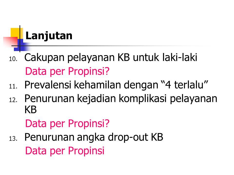 Lanjutan Cakupan pelayanan KB untuk laki-laki. Data per Propinsi Prevalensi kehamilan dengan 4 terlalu