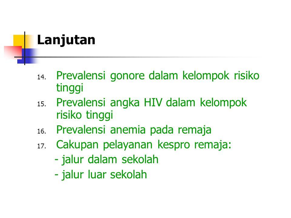 Lanjutan Prevalensi gonore dalam kelompok risiko tinggi