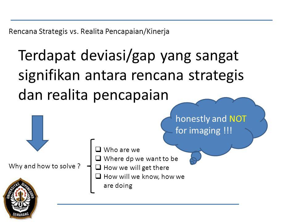 Rencana Strategis vs. Realita Pencapaian/Kinerja