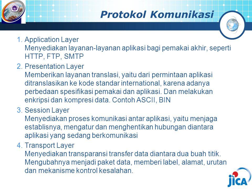 Protokol Komunikasi Application Layer Menyediakan layanan-layanan aplikasi bagi pemakai akhir, seperti HTTP, FTP, SMTP.