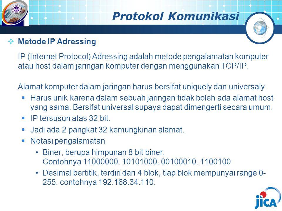 Protokol Komunikasi Metode IP Adressing