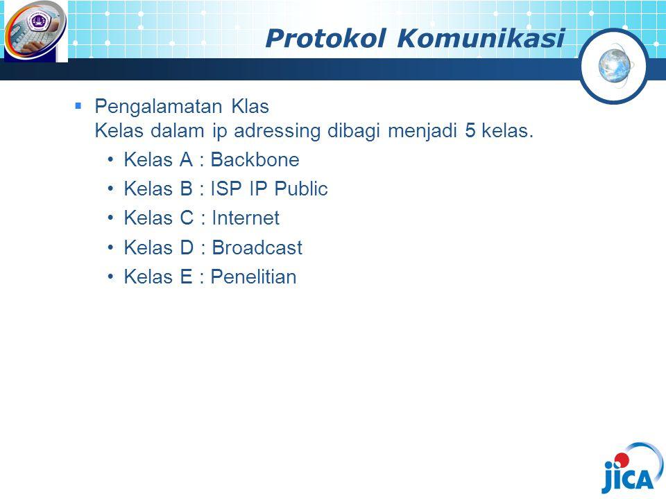 Protokol Komunikasi Pengalamatan Klas Kelas dalam ip adressing dibagi menjadi 5 kelas. Kelas A : Backbone.