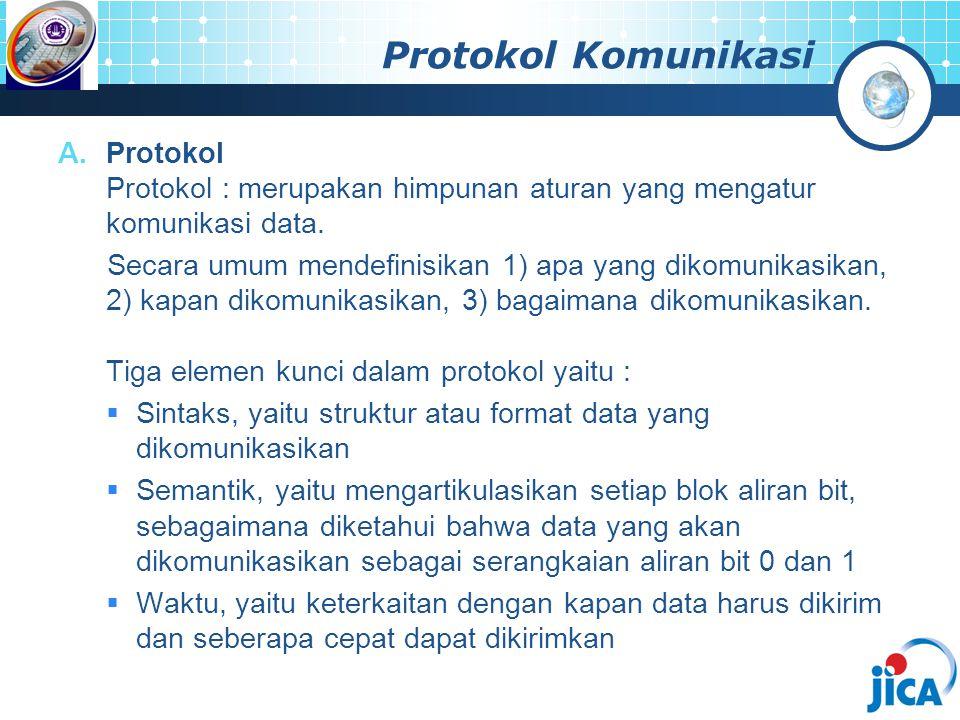 Protokol Komunikasi Protokol Protokol : merupakan himpunan aturan yang mengatur komunikasi data.