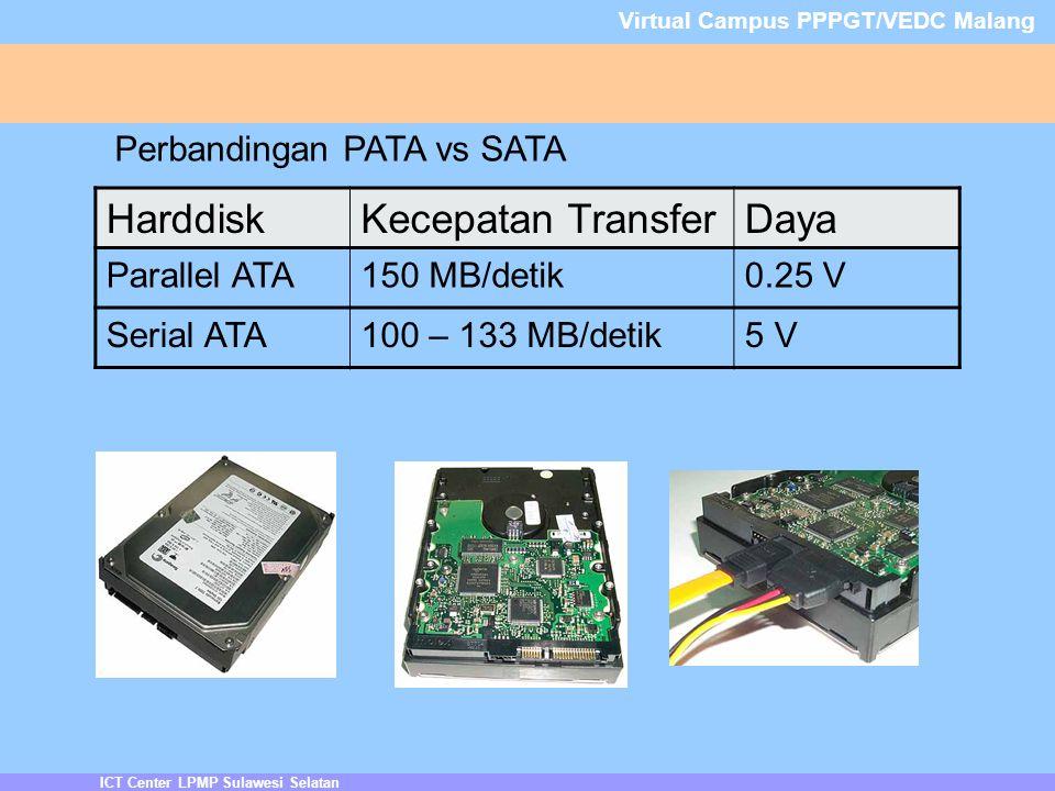 Harddisk Kecepatan Transfer Daya Perbandingan PATA vs SATA