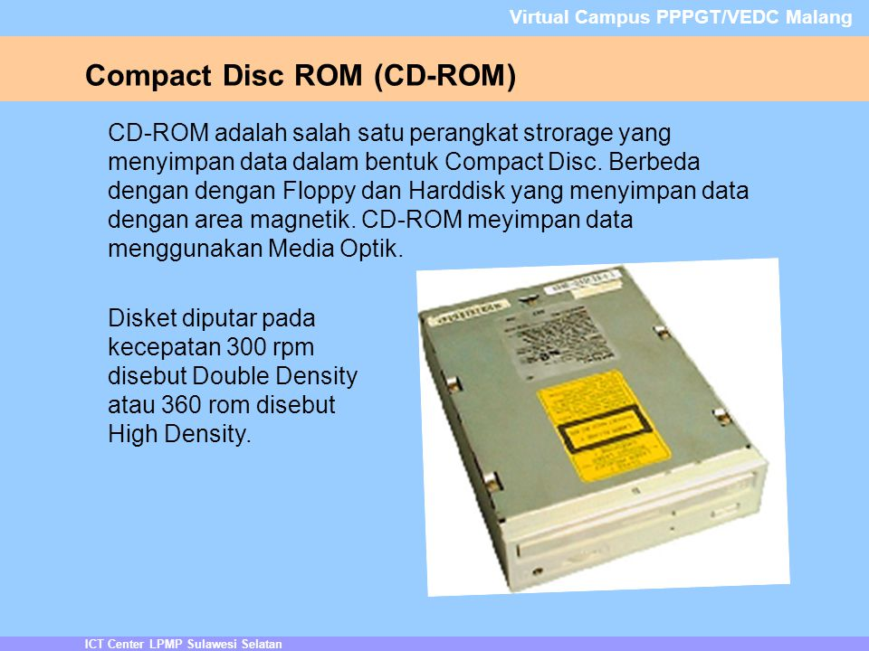 Compact Disc ROM (CD-ROM)