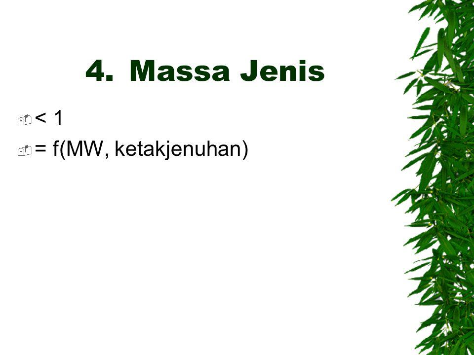 Massa Jenis < 1 = f(MW, ketakjenuhan)