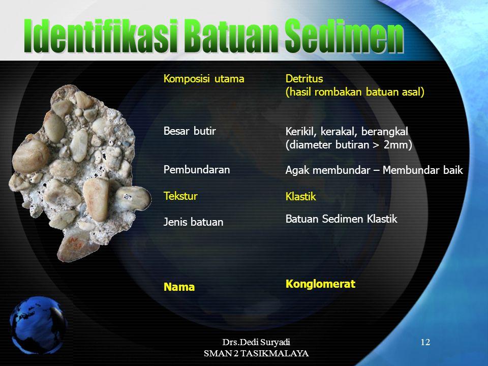 Identifikasi Batuan Sedimen