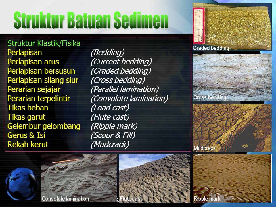 Struktur Batuan Sedimen