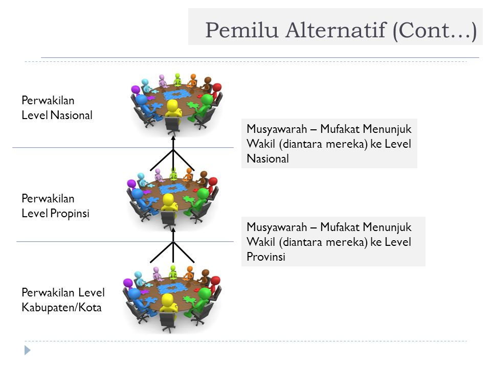 Pemilu Alternatif (Cont…)