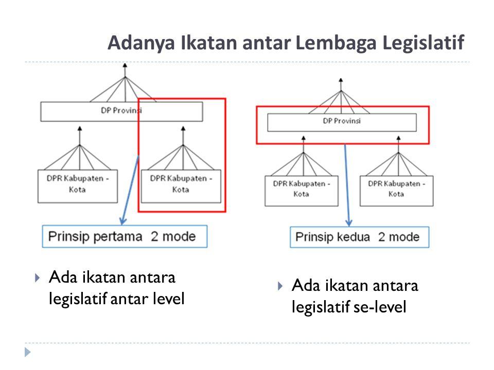 Adanya Ikatan antar Lembaga Legislatif