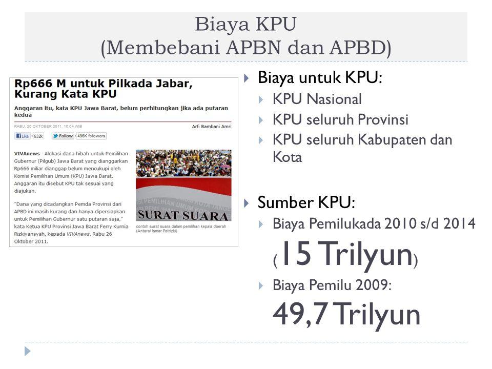 Biaya KPU (Membebani APBN dan APBD)
