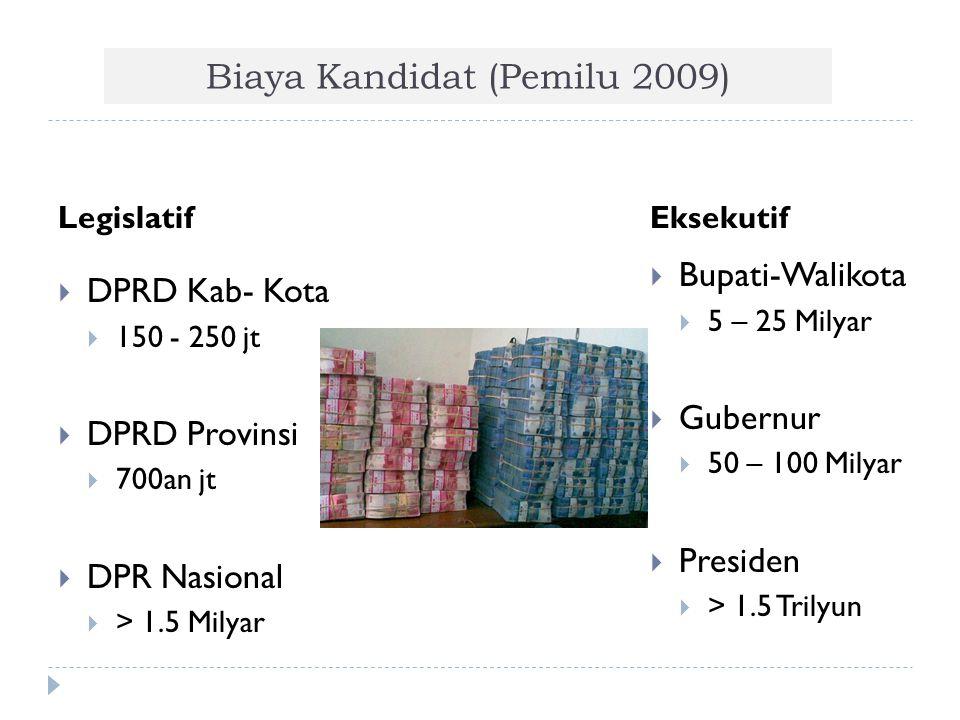 Biaya Kandidat (Pemilu 2009)