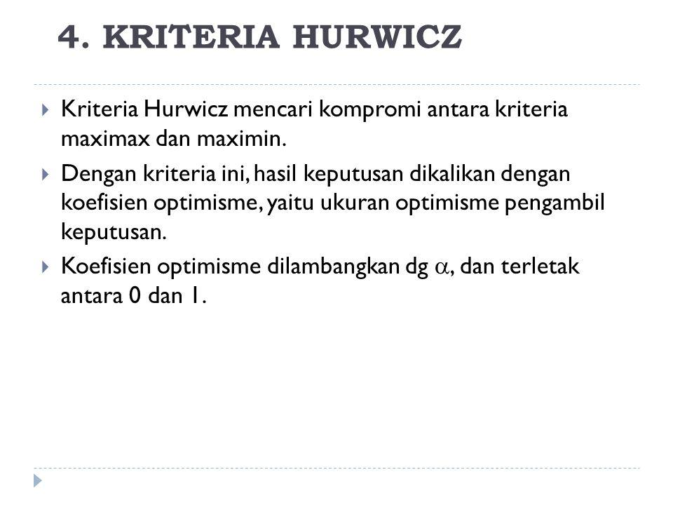 4. KRITERIA HURWICZ Kriteria Hurwicz mencari kompromi antara kriteria maximax dan maximin.