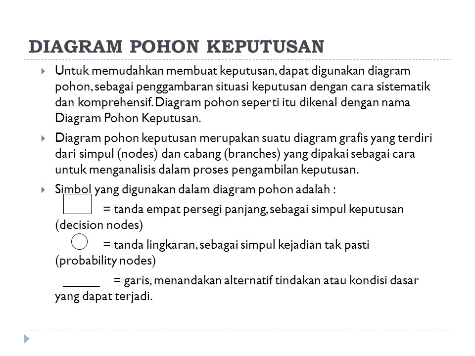 DIAGRAM POHON KEPUTUSAN