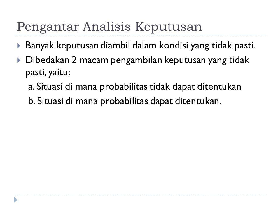 Pengantar Analisis Keputusan