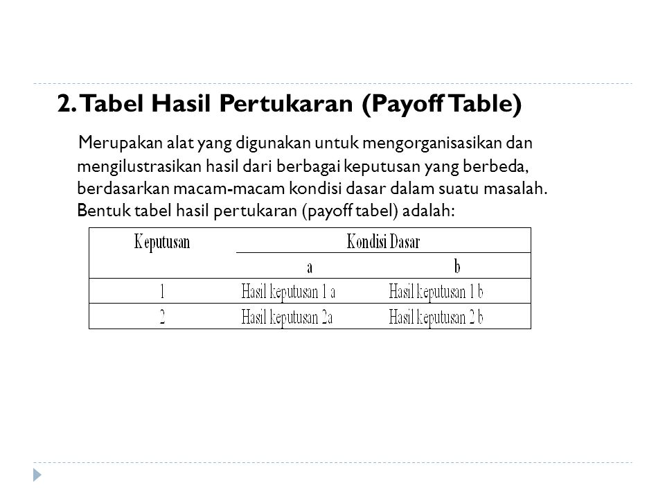 2. Tabel Hasil Pertukaran (Payoff Table)