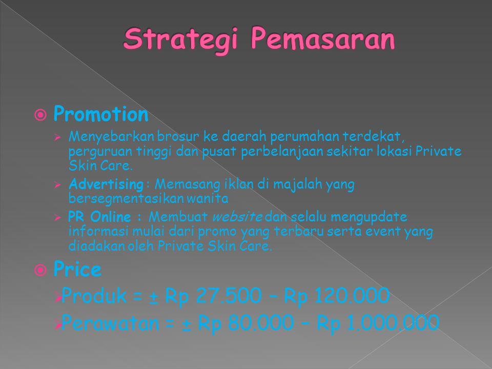Strategi Pemasaran Promotion Price Produk = ± Rp 27.500 – Rp 120.000