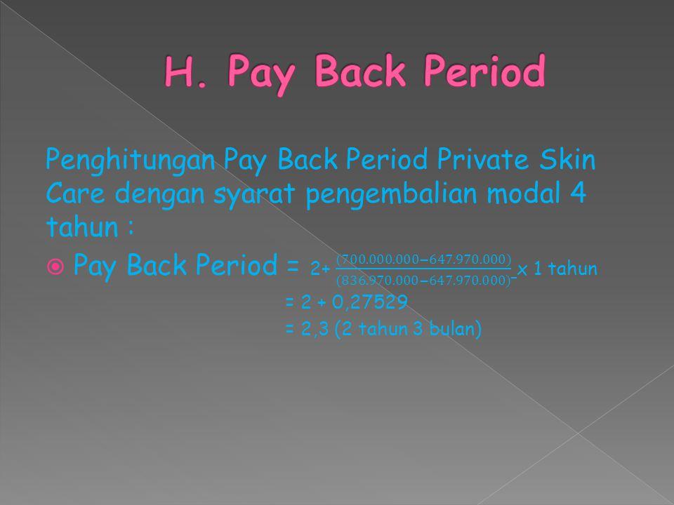 H. Pay Back Period Penghitungan Pay Back Period Private Skin Care dengan syarat pengembalian modal 4 tahun :